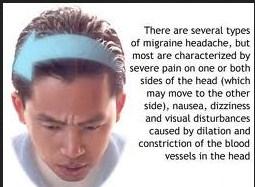 Understanding Migraine Disease